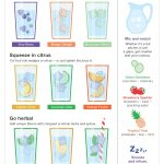 Protect Children from Dehydration in the Summer Heat